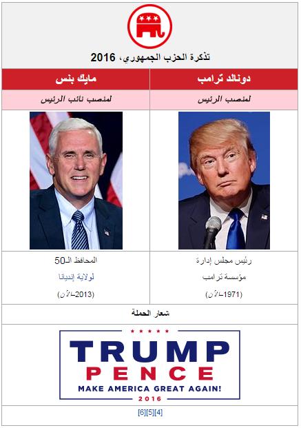 مرشحون الحزب الجمهوري