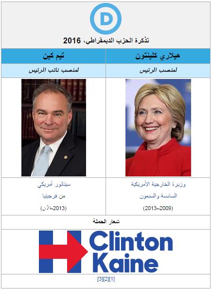 مرشحون الحزب الديموقراطي