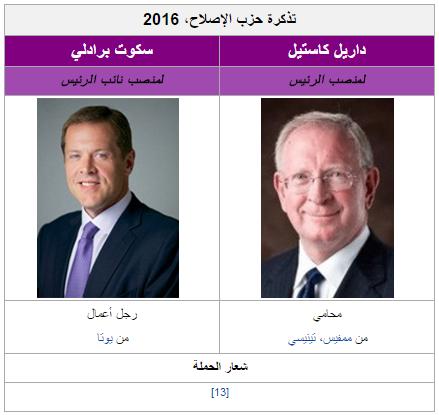 مرشحون حزب التأسيس