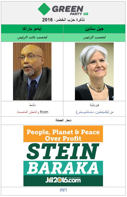 مرشحون حزب الخضر