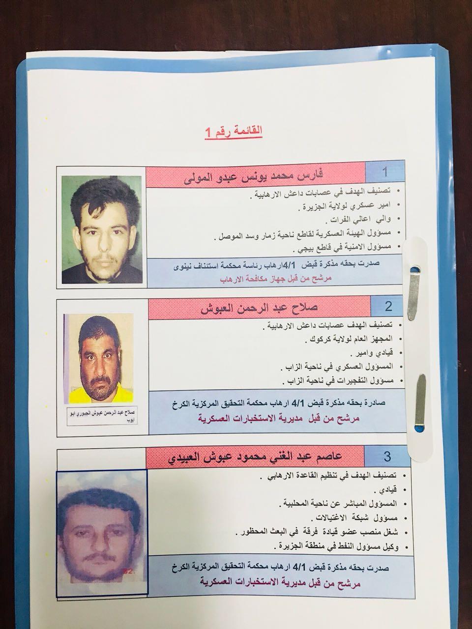 بالوثائق.. اسماء المطلوبين للحكومة العراقية