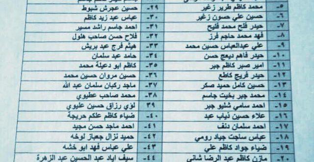 بالأسماء.. الطب العدلي يعلن وجبة من شهداء سبايكر