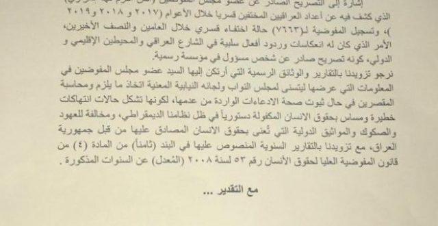 بالوثيقة : الكعبي يطالب مفوضية حقوق الانسان بتزويده الوثائق الرسمية التي تثبت صحة الادعاءات بشأن وجود حالات اختفاء قسري
