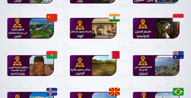 """""""بغداد تايمز"""" تنشر…المواقع الأثرية التي ادرجتها منظمة اليونسكو على لائحة التراث العالمي"""