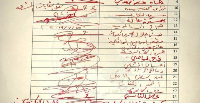 جمال المحمداوي يجمع تواقيعا برلمانية لنقل نفايات معمل الحديد والصلب الملوثة بالاشعاع خارج البصرة