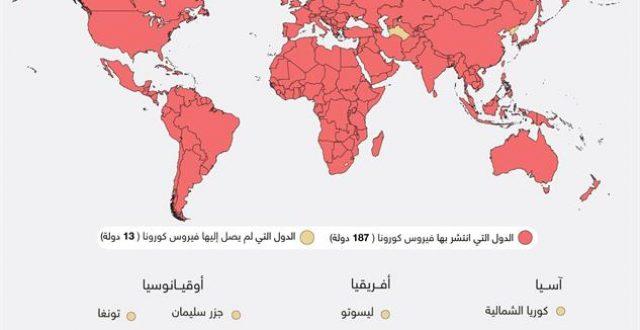 ما هي الدول التي لم يصل إليها فيروس كورونا حتى اليوم؟