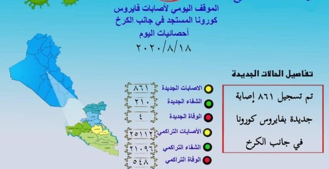 كورونا الكرخ تبين توزيعها الجغرافي ليوم الثلاثاء