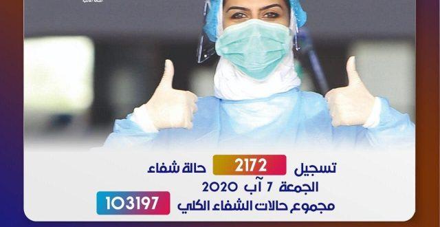 كورونا العراق:يسجل٢١٧٢ حالة شفاء خلال ال٢٤ ساعة الماضية