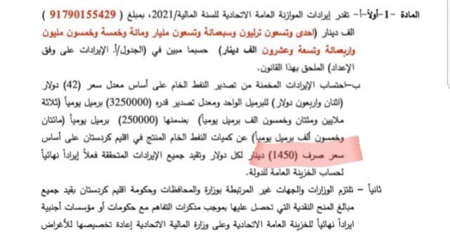أرسلت الحكومة العراقية هذا اليوم مشروع موازنة  2021 الى البرلمان