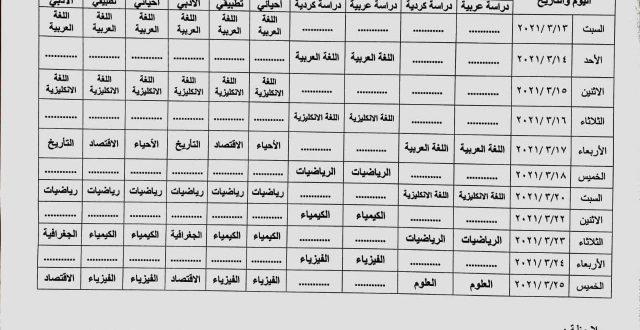 بالجدول.. التربية تنشر مواعيد الامتحانات التمهيدية للعام الدراسي 2020 – 2021