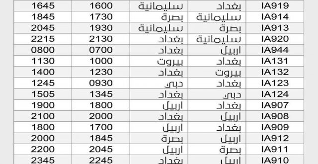 جدول الرحلات الجوية للبلاد للخطوط العراقية ليوم غد الاحد