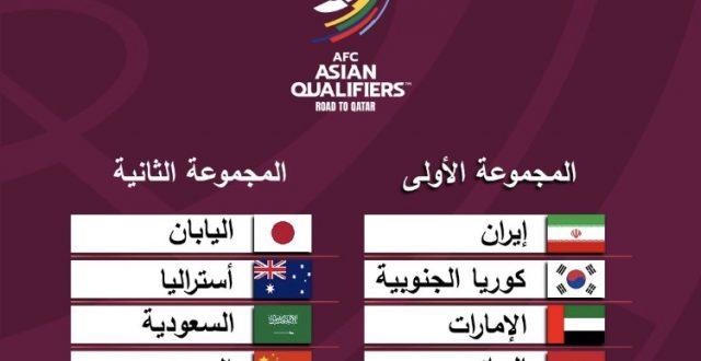 بالصورة.. منتخبنا الوطني ضمن المجموعة الأولى في التصفيات المؤهلة لكأس العالم